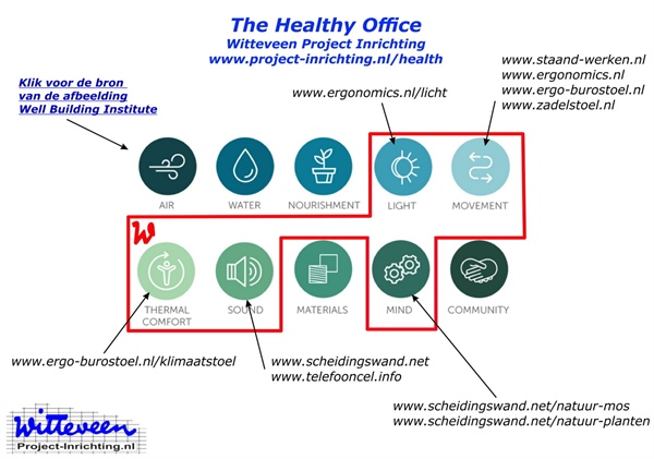 The Healthy Office - Missie Witteveen